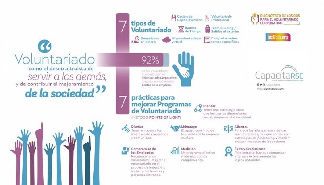 Hay muchas maneras de servir con el voluntariado