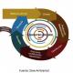 Adiós al sistema de usar y tirar; sí a la economía circular