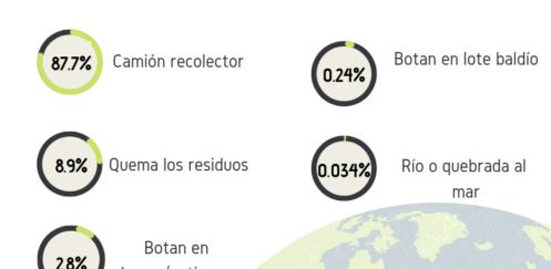 Observatorio de UCR publica informe sobre situación ambiental del país